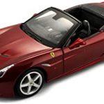 Las mejores alfombrillas para el Ferrari California 🤓